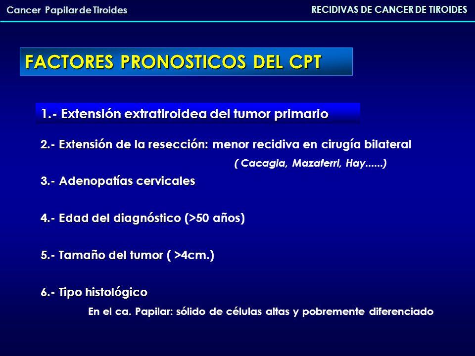 FACTORES PRONOSTICOS DEL CPT