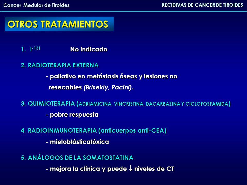 OTROS TRATAMIENTOS I-131 No indicado 2. RADIOTERAPIA EXTERNA