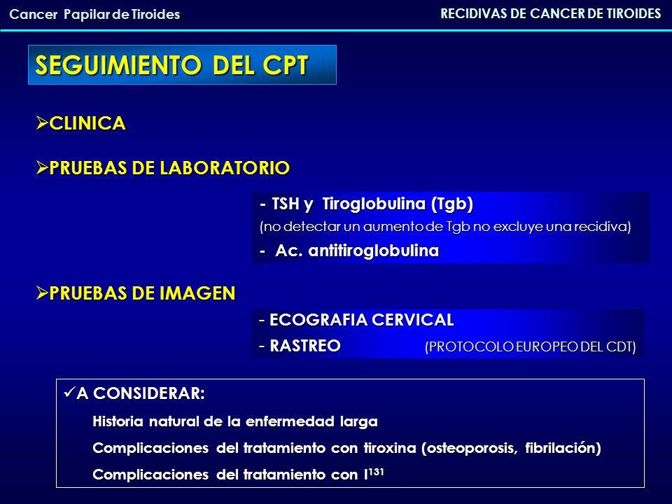 SEGUIMIENTO DEL CPT CLINICA PRUEBAS DE LABORATORIO PRUEBAS DE IMAGEN