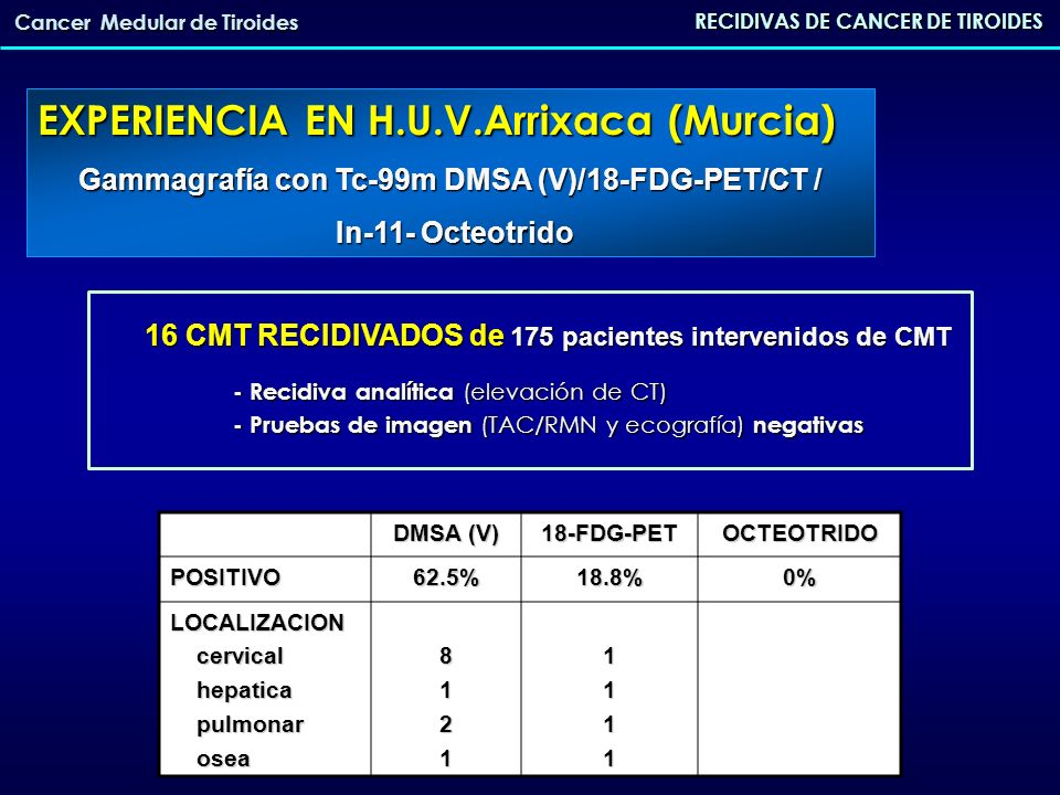 Gammagrafía con Tc-99m DMSA (V)/18-FDG-PET/CT /