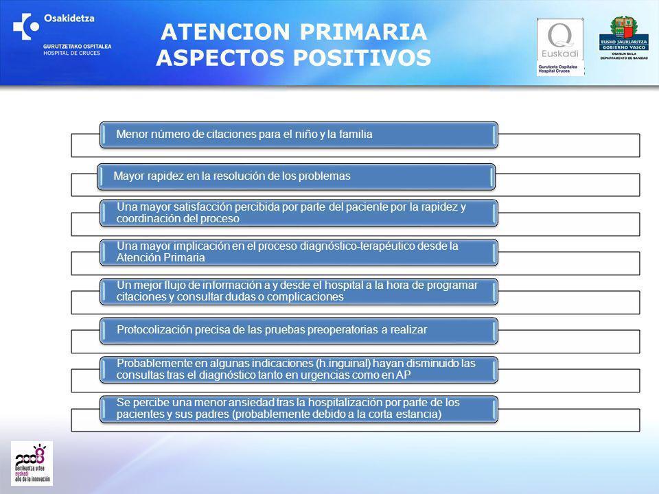 ATENCION PRIMARIA ASPECTOS POSITIVOS