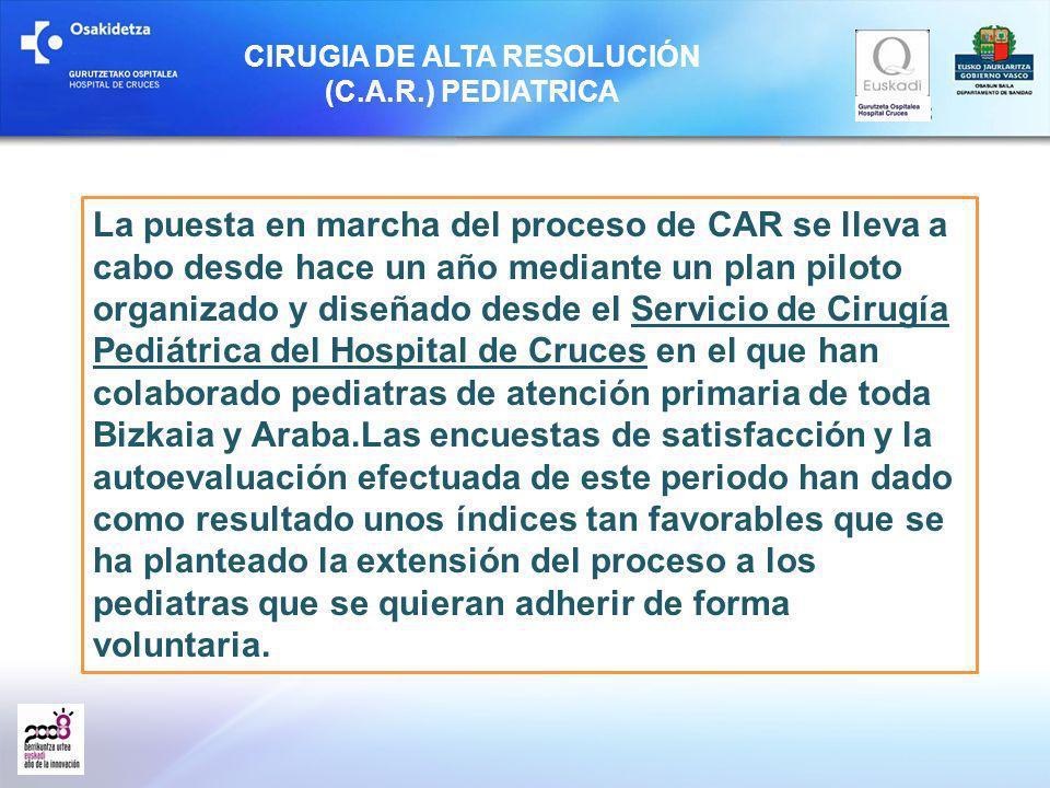 CIRUGIA DE ALTA RESOLUCIÓN (C.A.R.) PEDIATRICA