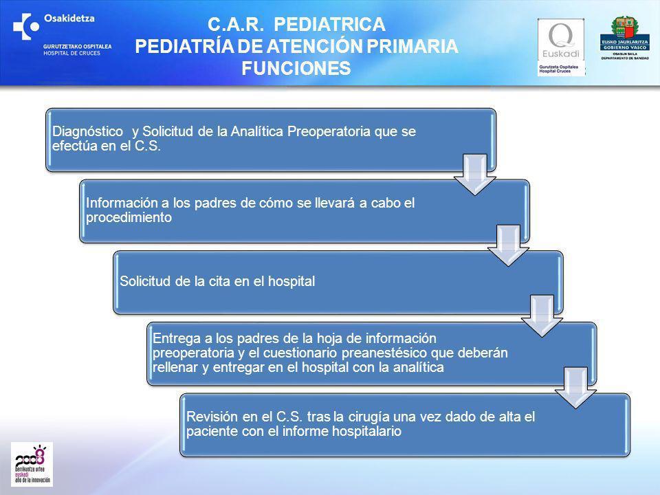 C.A.R. PEDIATRICA PEDIATRÍA DE ATENCIÓN PRIMARIA FUNCIONES