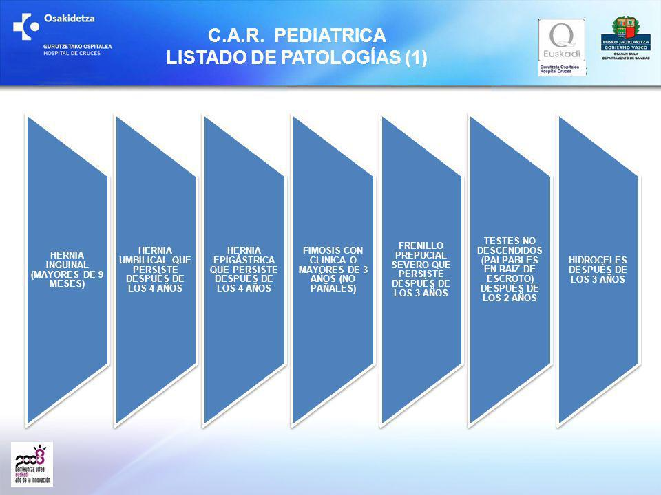 C.A.R. PEDIATRICA LISTADO DE PATOLOGÍAS (1)