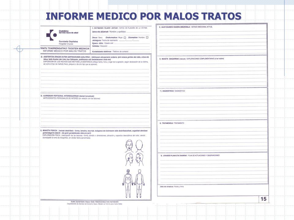 INFORME MEDICO POR MALOS TRATOS
