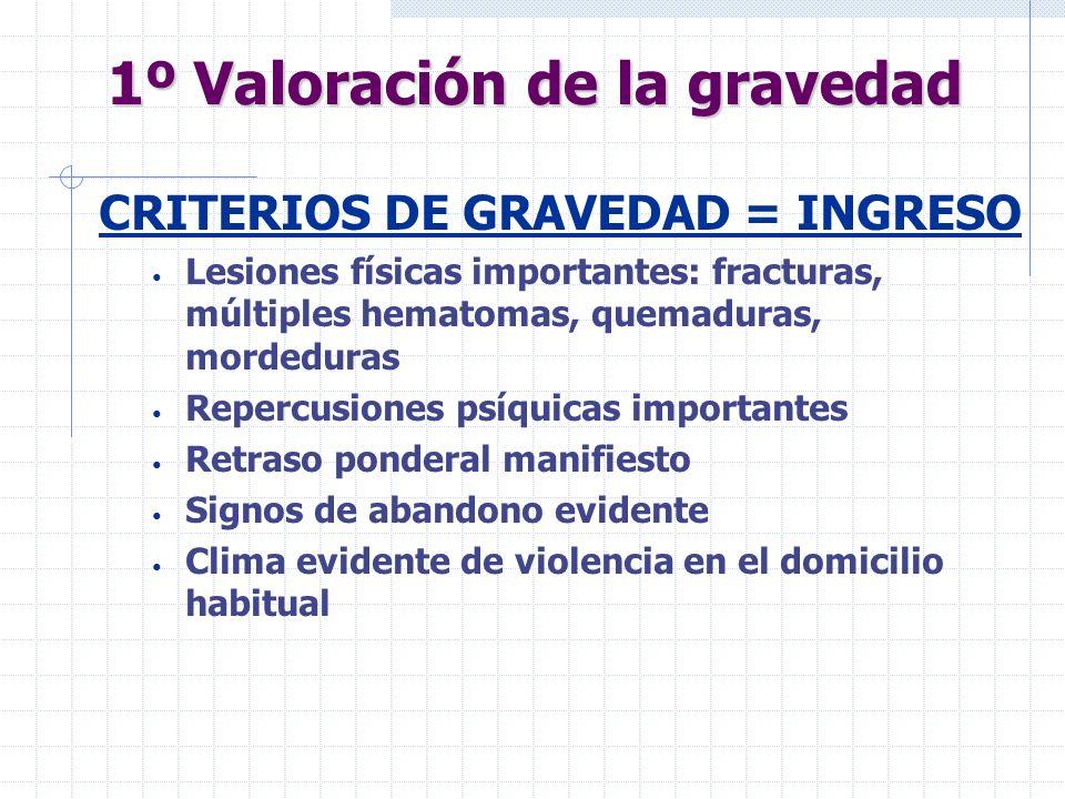 1º Valoración de la gravedad