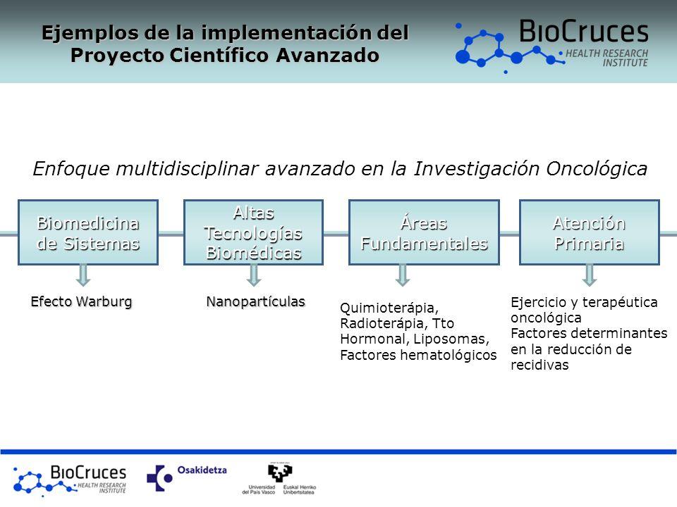 Ejemplos de la implementación del Proyecto Científico Avanzado