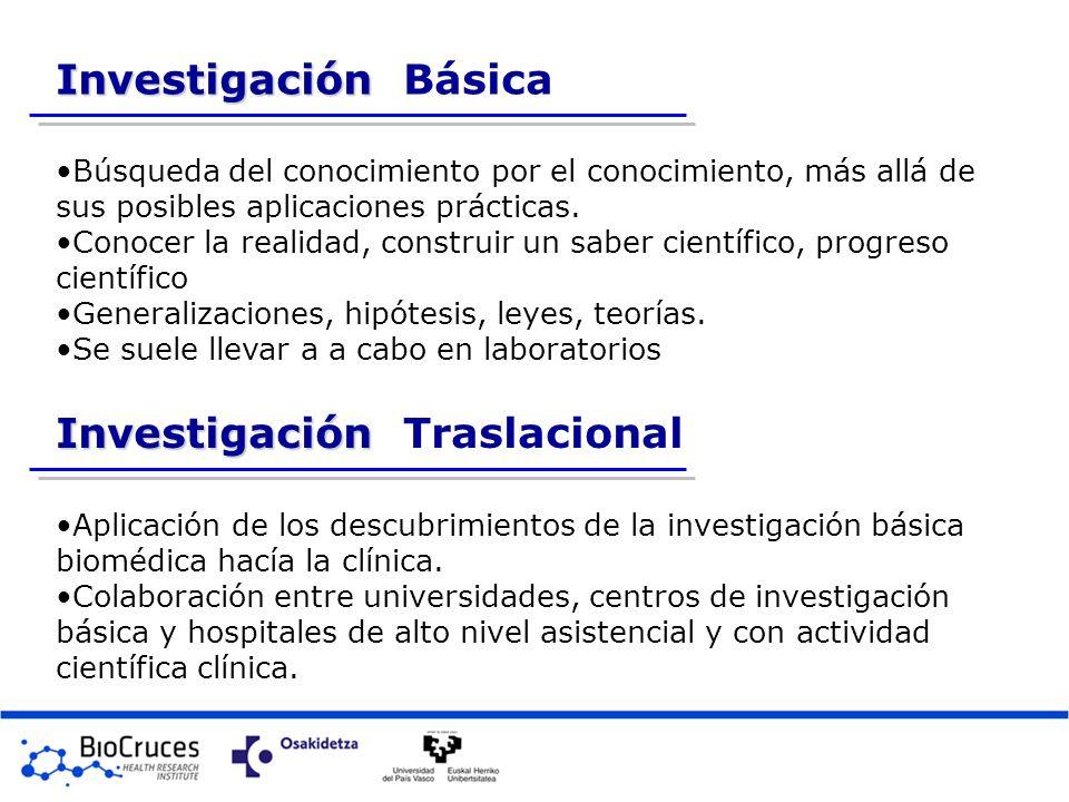 Investigación Traslacional