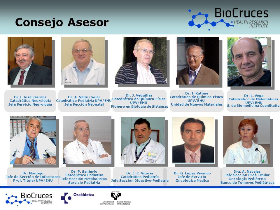 Consejo Asesor Dr.J. José Zarranz Catedrático Neurología