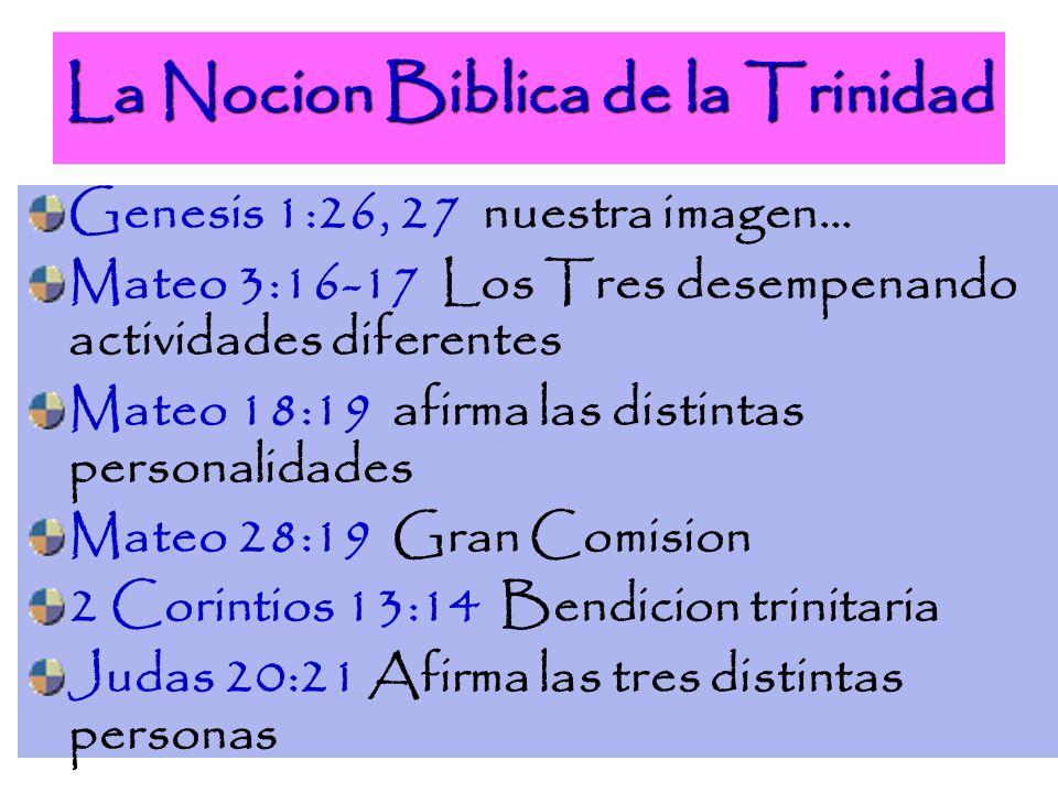 La Nocion Biblica de la Trinidad