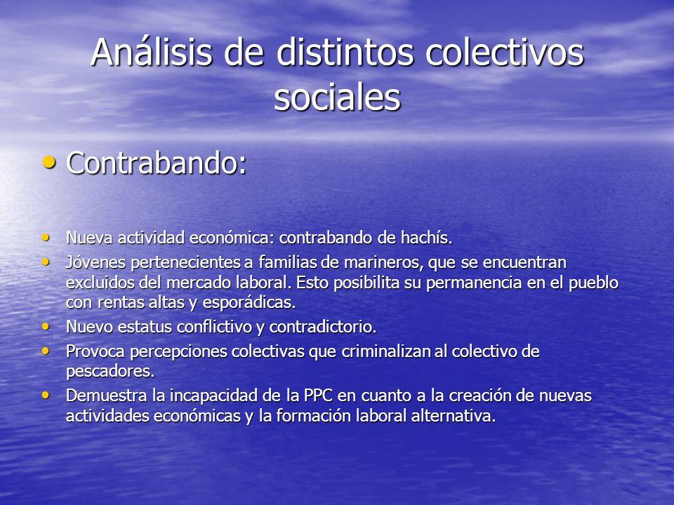 Análisis de distintos colectivos sociales