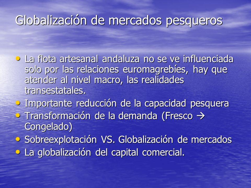Globalización de mercados pesqueros
