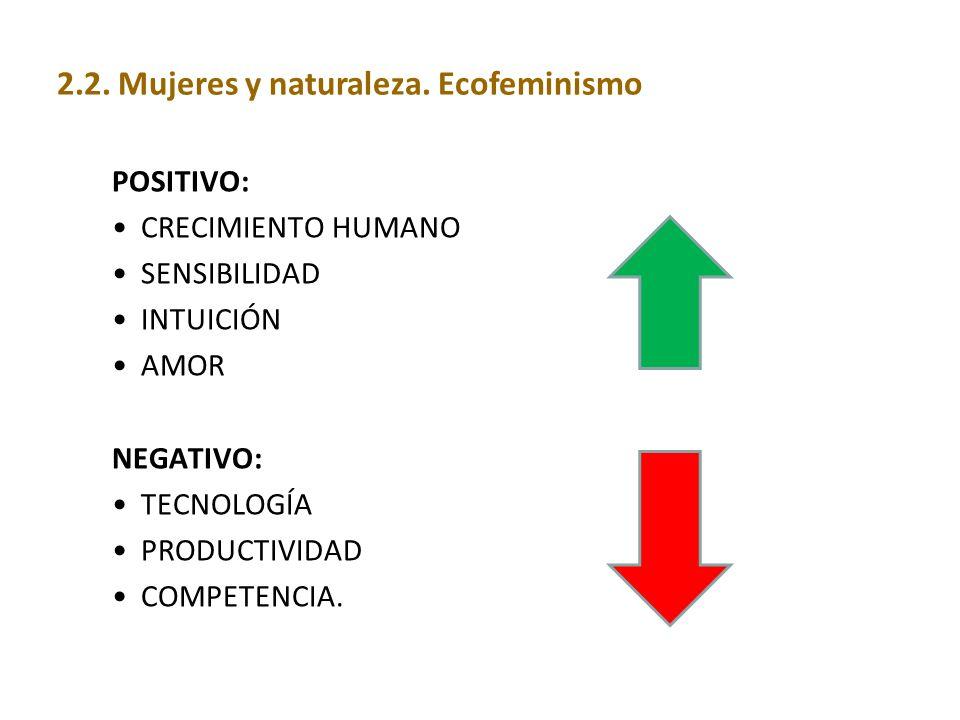 2.2. Mujeres y naturaleza. Ecofeminismo