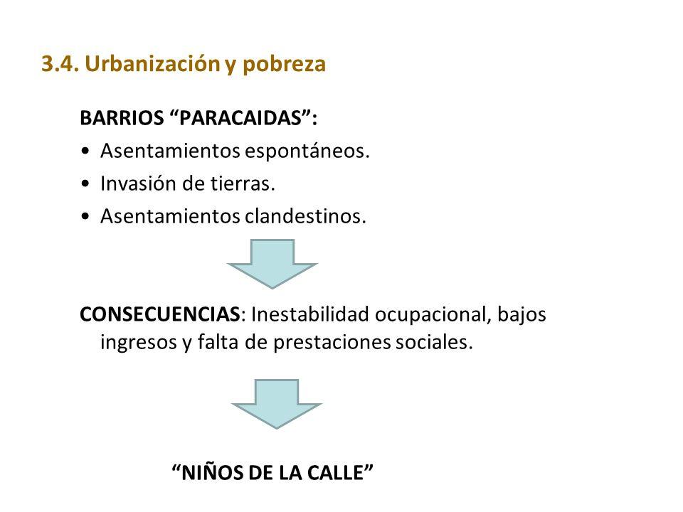 3.4. Urbanización y pobreza