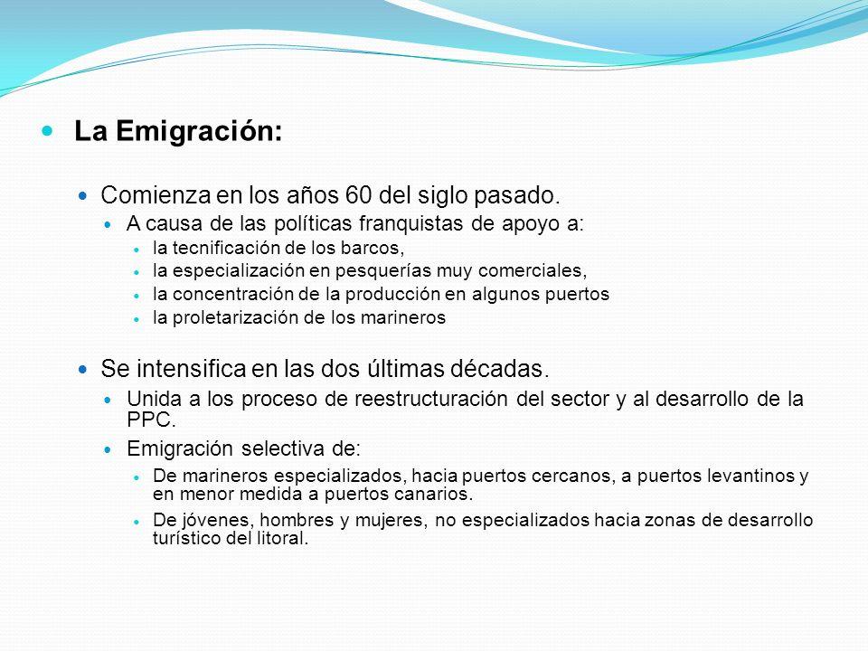 La Emigración: Comienza en los años 60 del siglo pasado.