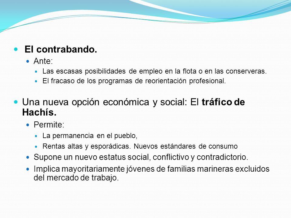 Una nueva opción económica y social: El tráfico de Hachís.