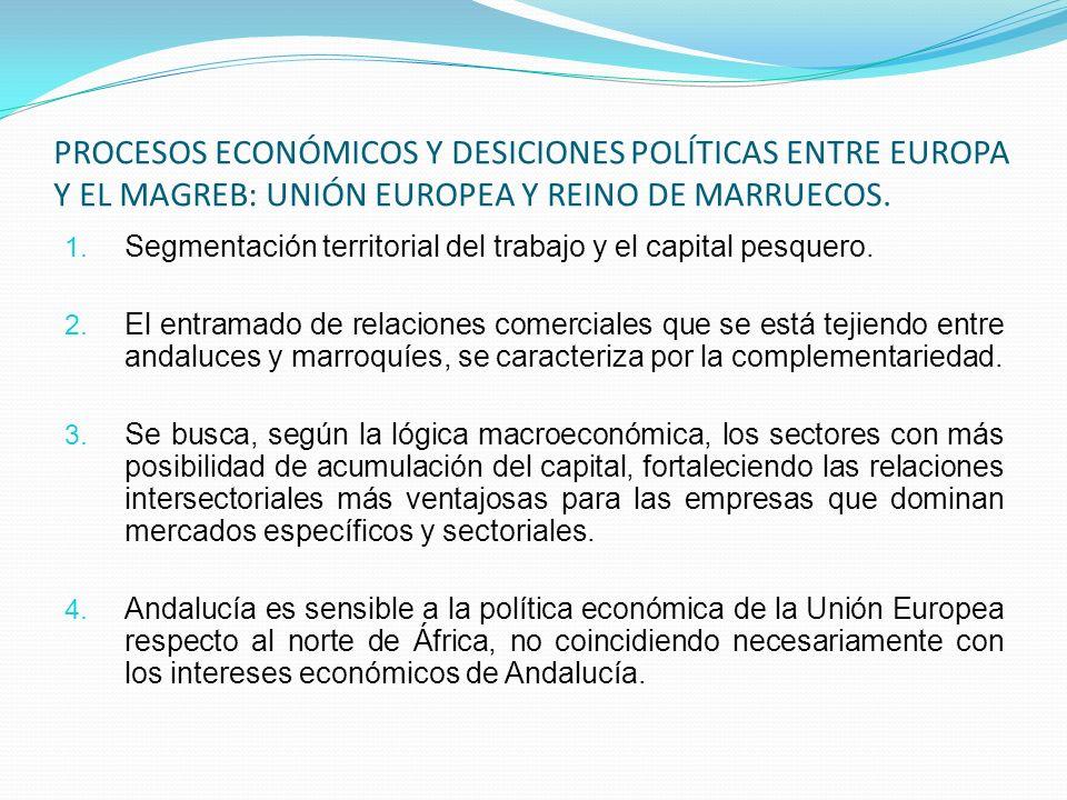 PROCESOS ECONÓMICOS Y DESICIONES POLÍTICAS ENTRE EUROPA Y EL MAGREB: UNIÓN EUROPEA Y REINO DE MARRUECOS.