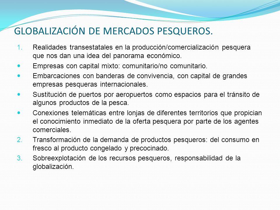 GLOBALIZACIÓN DE MERCADOS PESQUEROS.