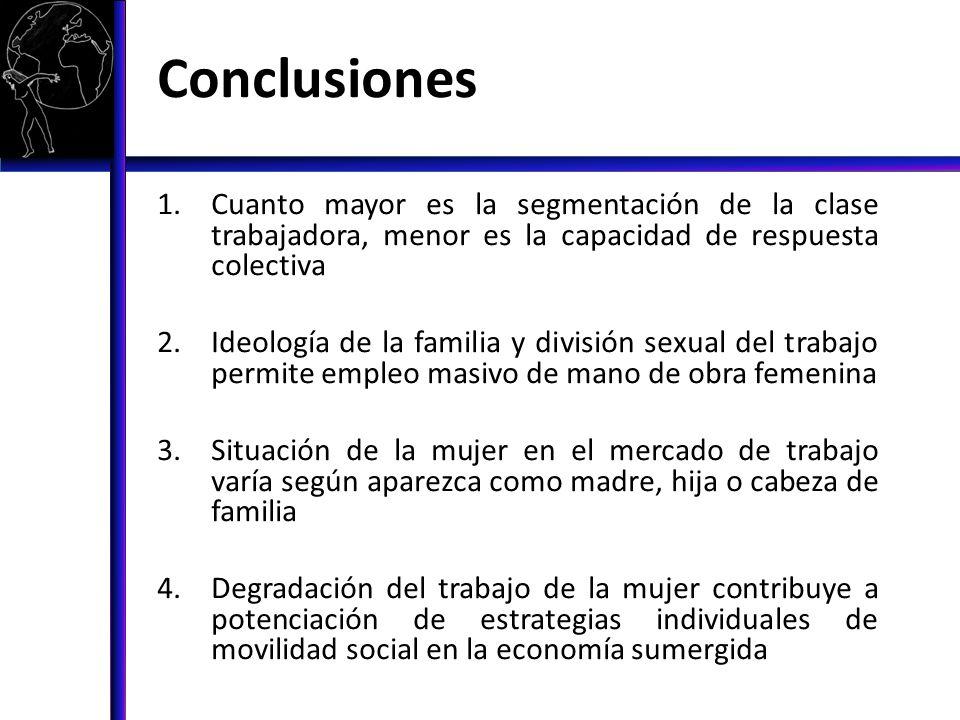 Conclusiones Cuanto mayor es la segmentación de la clase trabajadora, menor es la capacidad de respuesta colectiva.