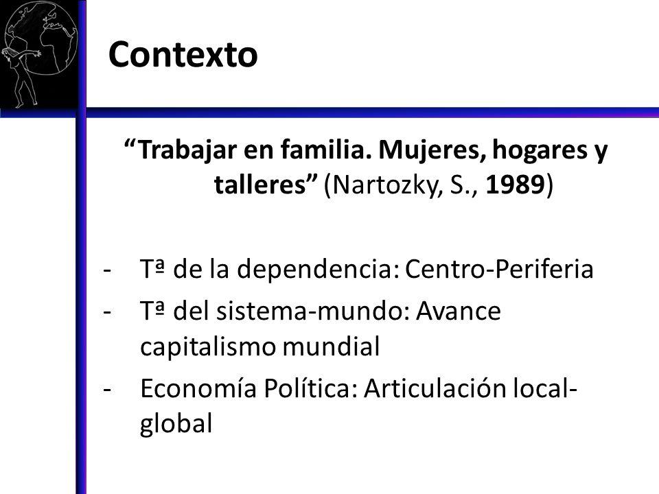 Contexto Trabajar en familia. Mujeres, hogares y talleres (Nartozky, S., 1989) Tª de la dependencia: Centro-Periferia.