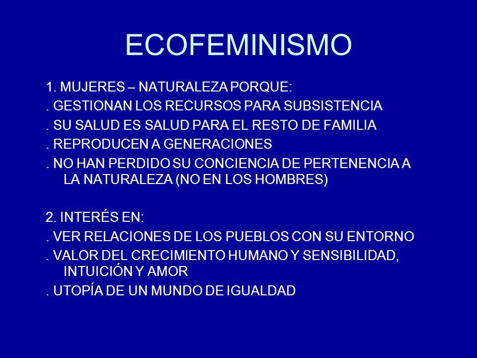 ECOFEMINISMO 1. MUJERES – NATURALEZA PORQUE: