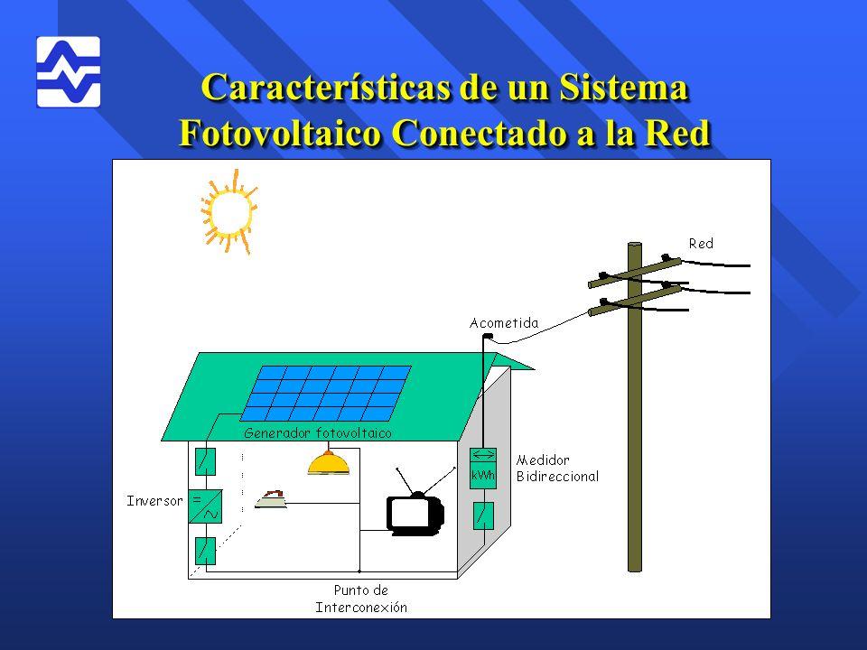 Características de un Sistema Fotovoltaico Conectado a la Red