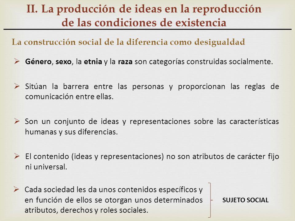 II. La producción de ideas en la reproducción de las condiciones de existencia
