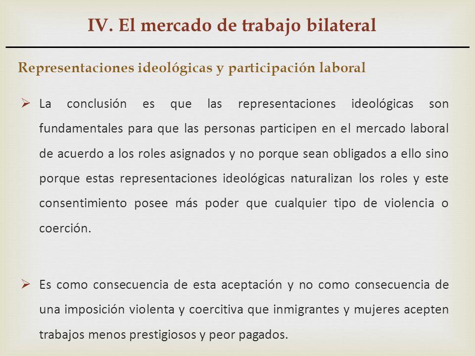 IV. El mercado de trabajo bilateral