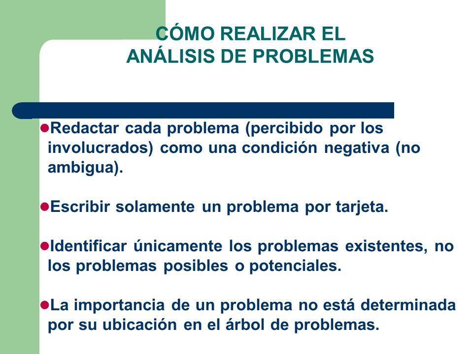 CÓMO REALIZAR EL ANÁLISIS DE PROBLEMAS
