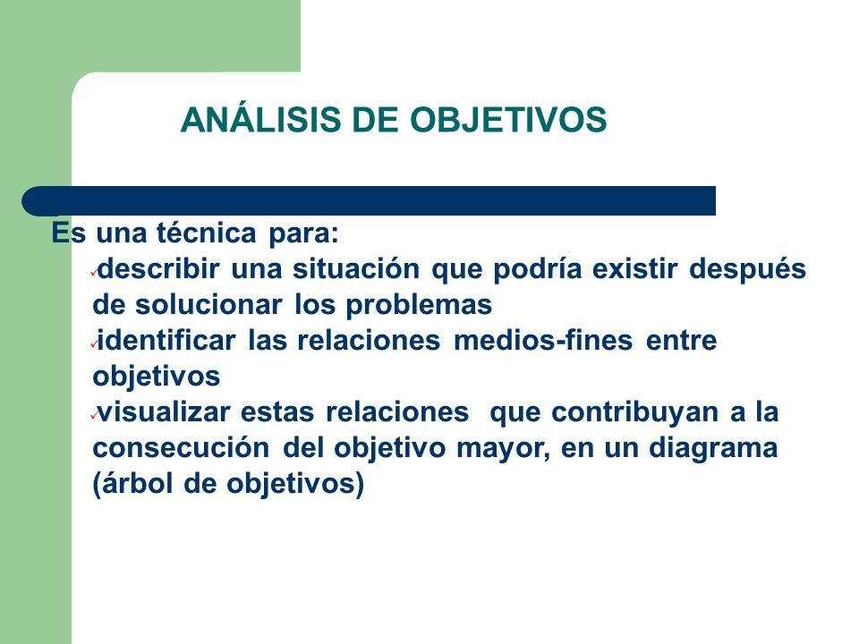 ANÁLISIS DE OBJETIVOS Es una técnica para: