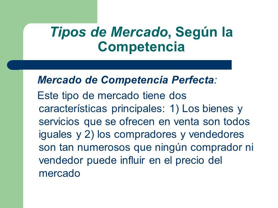 Tipos de Mercado, Según la Competencia