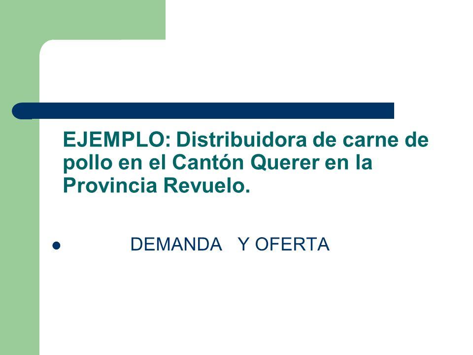 EJEMPLO: Distribuidora de carne de pollo en el Cantón Querer en la Provincia Revuelo.