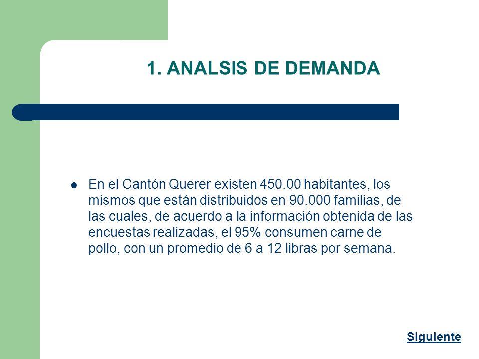 1. ANALSIS DE DEMANDA
