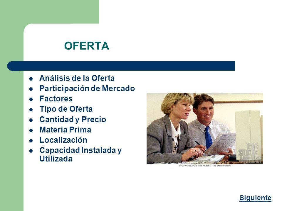 OFERTA Análisis de la Oferta Participación de Mercado Factores