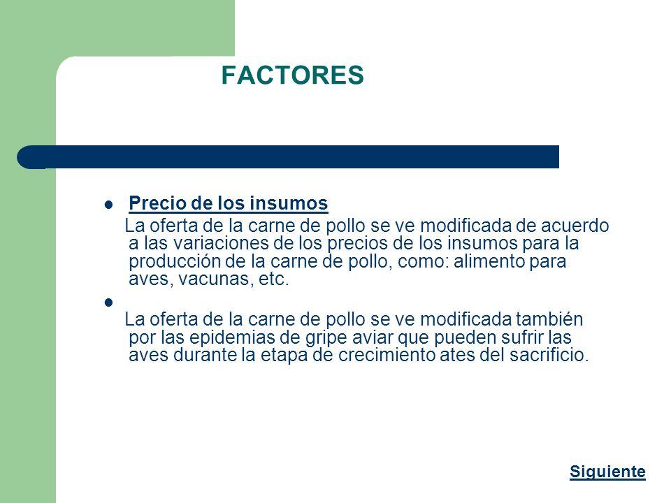 FACTORES Precio de los insumos: