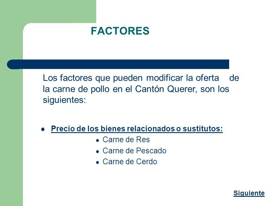 FACTORES Los factores que pueden modificar la oferta de la carne de pollo en el Cantón Querer, son los siguientes: