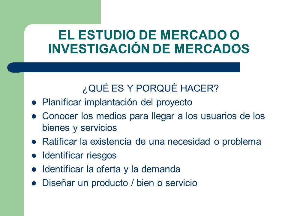 EL ESTUDIO DE MERCADO O INVESTIGACIÓN DE MERCADOS