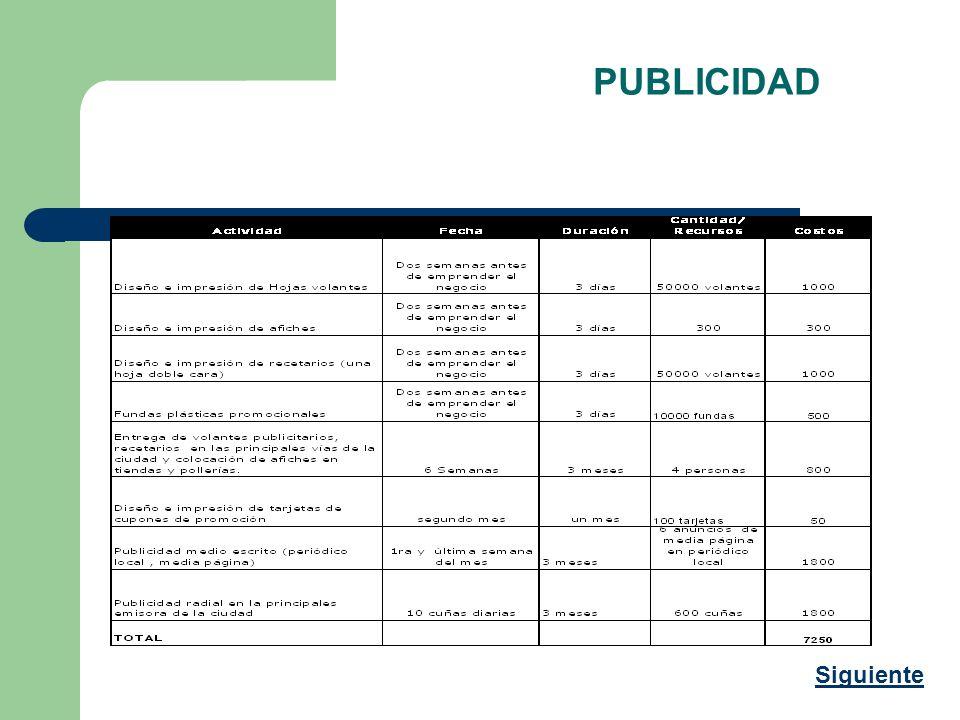 PUBLICIDAD PRESUPUESTO DE LA PUBLICIDAD Siguiente