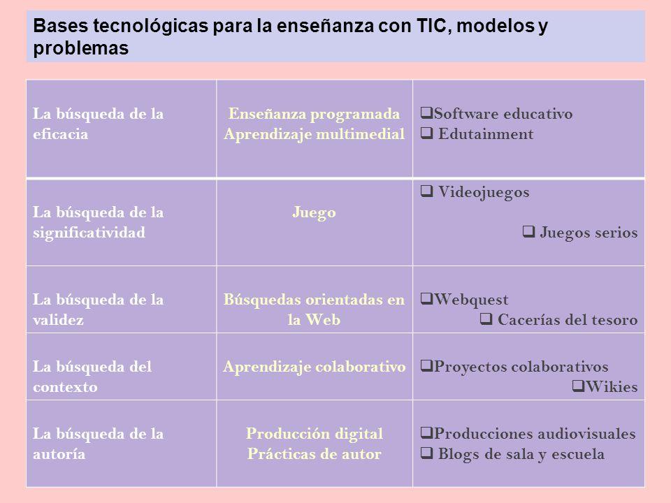 Bases tecnológicas para la enseñanza con TIC, modelos y problemas