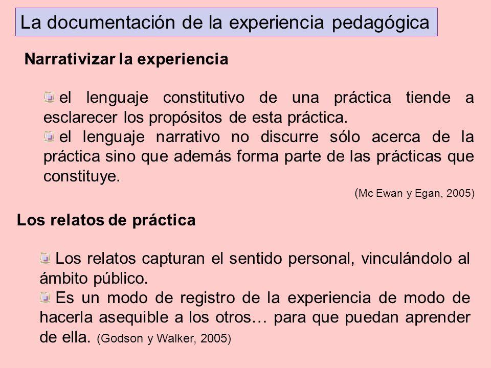 La documentación de la experiencia pedagógica