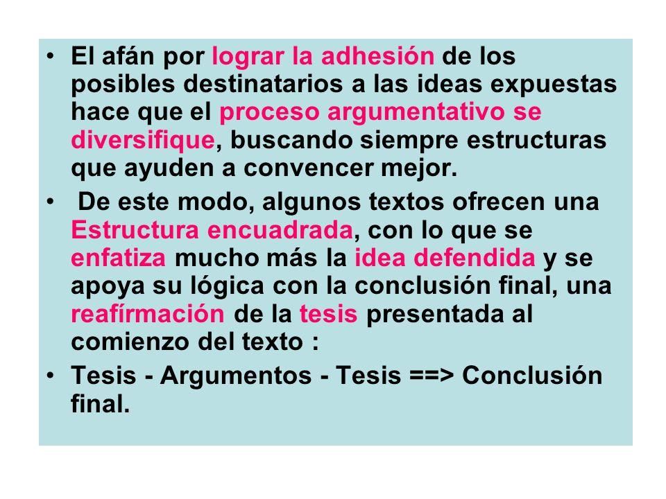 El afán por lograr la adhesión de los posibles destinatarios a las ideas expuestas hace que el proceso argumentativo se diversifique, buscando siempre estructuras que ayuden a convencer mejor.