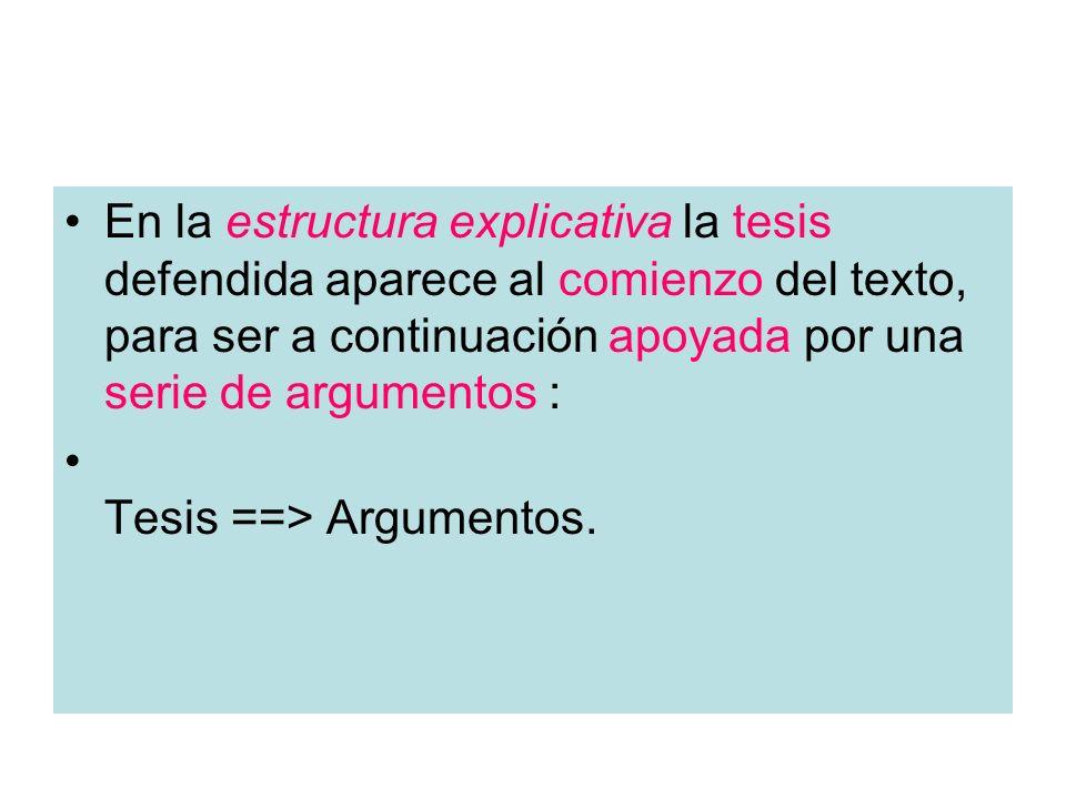 En la estructura explicativa la tesis defendida aparece al comienzo del texto, para ser a continuación apoyada por una serie de argumentos :