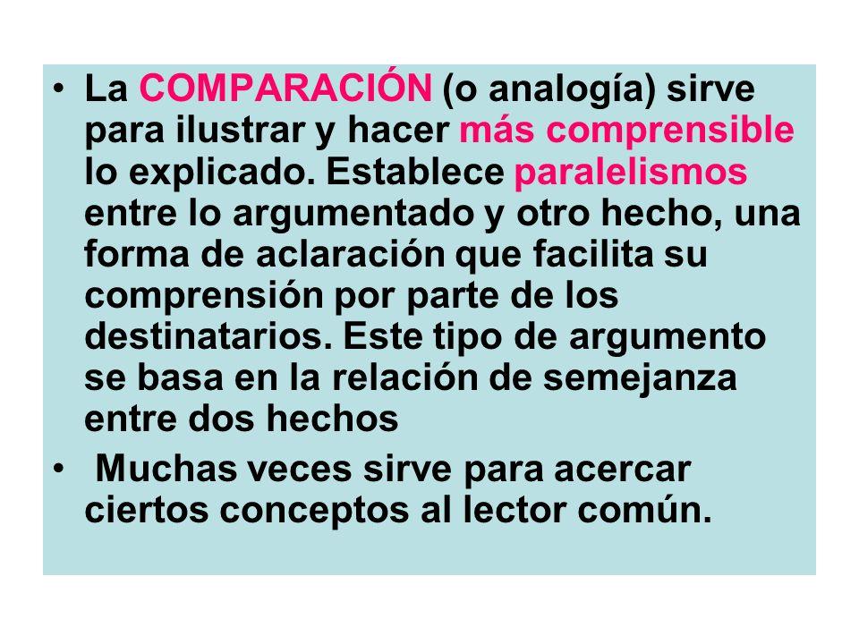 La COMPARACIÓN (o analogía) sirve para ilustrar y hacer más comprensible lo explicado. Establece paralelismos entre lo argumentado y otro hecho, una forma de aclaración que facilita su comprensión por parte de los destinatarios. Este tipo de argumento se basa en la relación de semejanza entre dos hechos