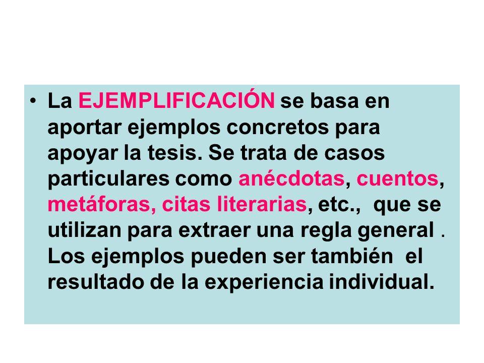 La EJEMPLIFICACIÓN se basa en aportar ejemplos concretos para apoyar la tesis.