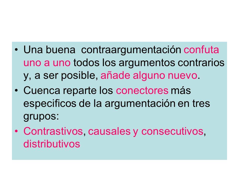 Una buena contraargumentación confuta uno a uno todos los argumentos contrarios y, a ser posible, añade alguno nuevo.