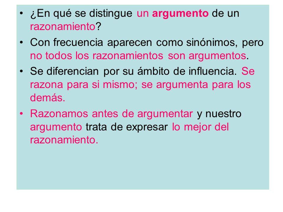 ¿En qué se distingue un argumento de un razonamiento