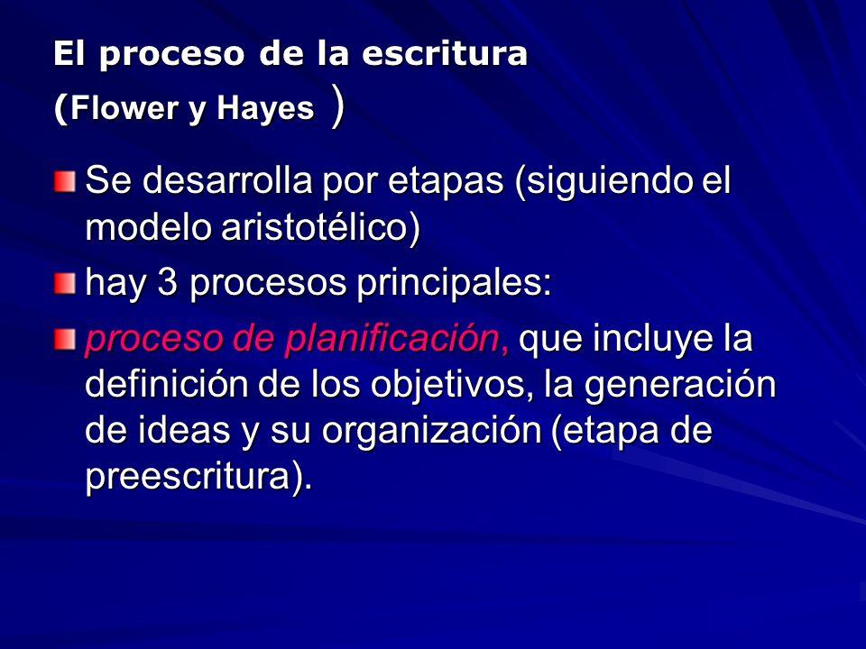 El proceso de la escritura (Flower y Hayes )