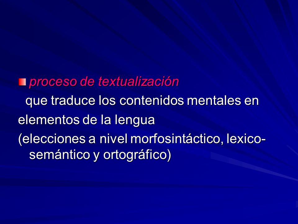 proceso de textualización