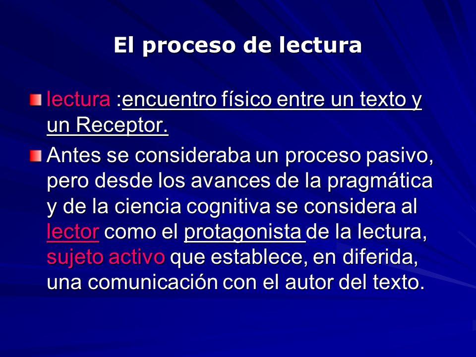 El proceso de lectura lectura :encuentro físico entre un texto y un Receptor.