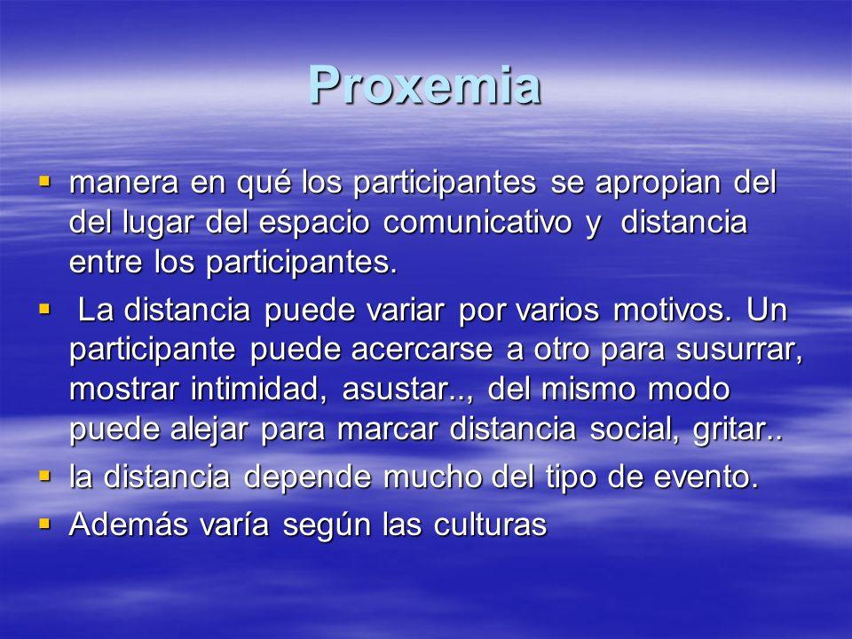 Proxemia manera en qué los participantes se apropian del del lugar del espacio comunicativo y distancia entre los participantes.